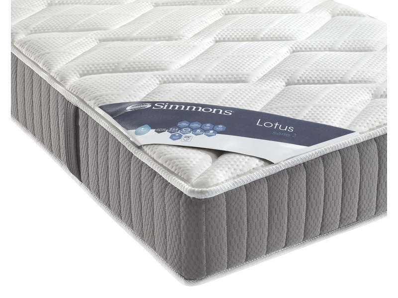 matelas ressorts 90x200 cm simmons lotus vente de matelas 2 personnes conforama. Black Bedroom Furniture Sets. Home Design Ideas
