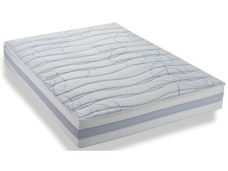 Matelas ressorts 140x190 cm nightitude energy fresh but 1001 matelas - Nightitude matelas avis ...